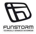 Logo značky Funstorm